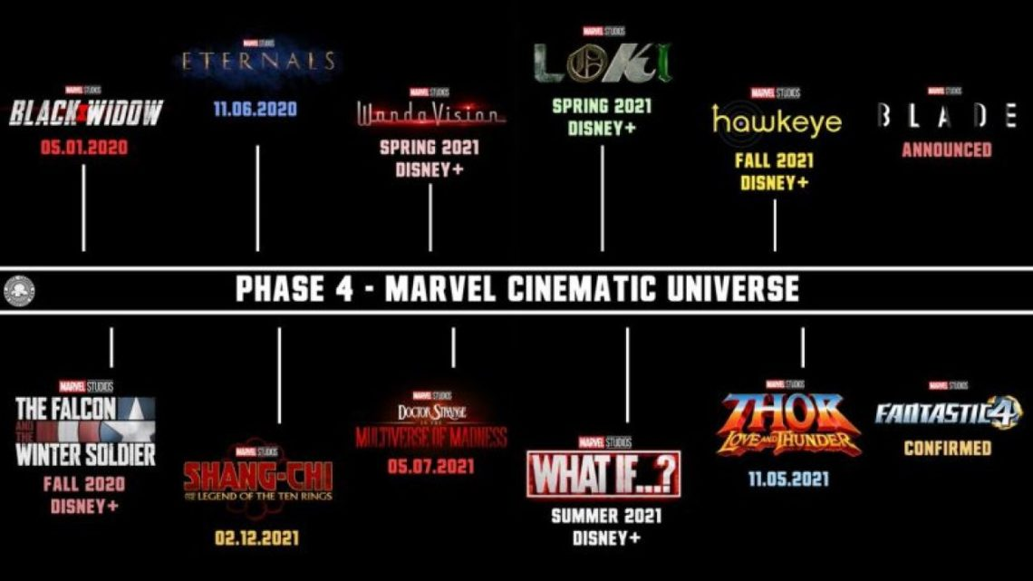 H Disney έκανε την έκπληξη και φέρνει νωρίτερα μία από τις σειρές της Marvel - Roxx.gr